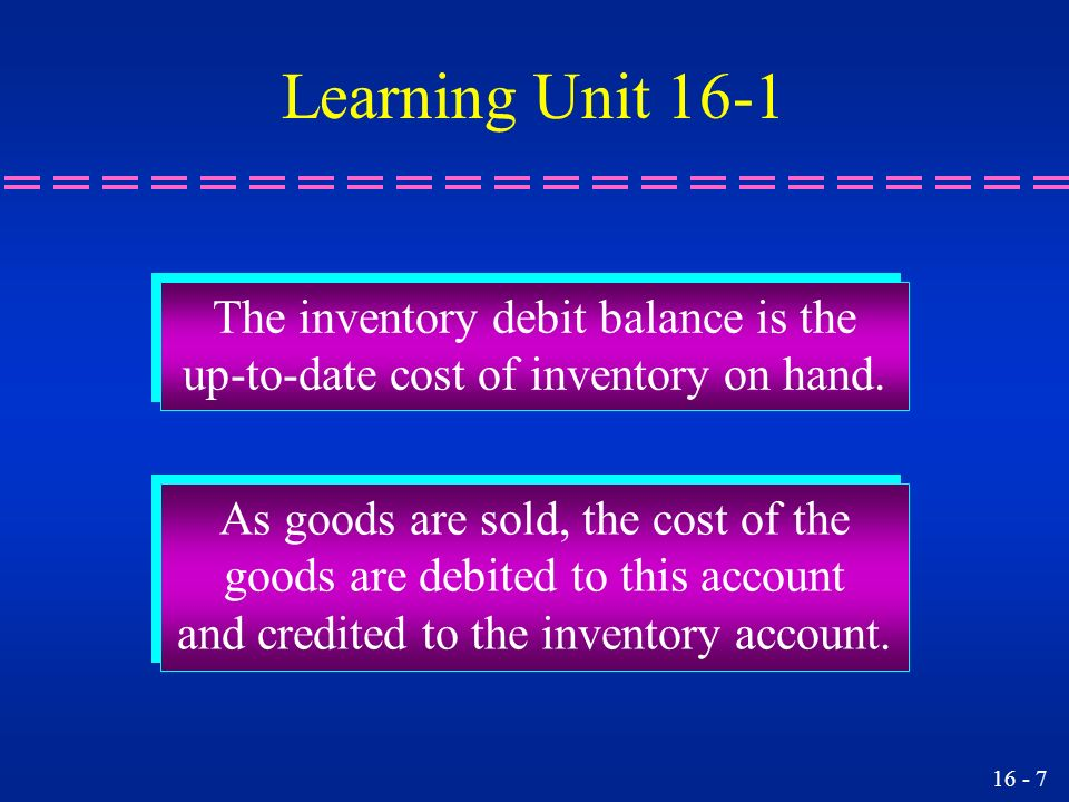 Learning Unit 16-1 The inventory debit balance is the