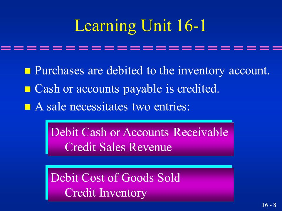 Learning Unit 16-1 Purchases are debited to the inventory account.