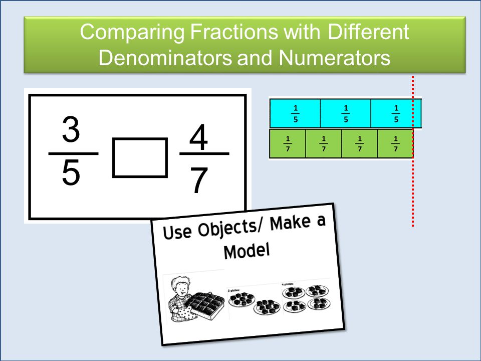 how to add fractions with pictures with different denominators