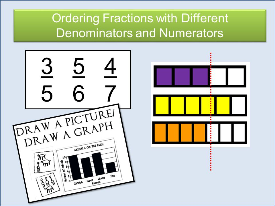 how to add fractions with different denominators and numerators