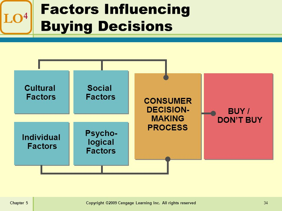 factors that influence decision making And therefore, influence the decision-making process according to cray et al (1991) the  decision specific factors such as urgency, risk, motive and complexity .
