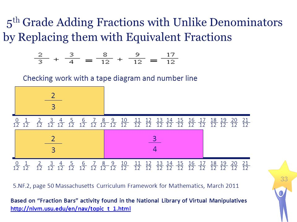 Exploration activity fractions from first to sixth grade ppt download checking work with a tape diagram and number line ccuart Images
