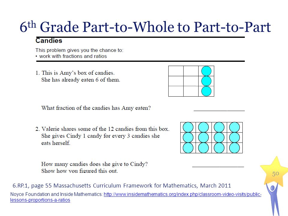 Exploration Activity: Fractions From First to Sixth Grade - ppt download