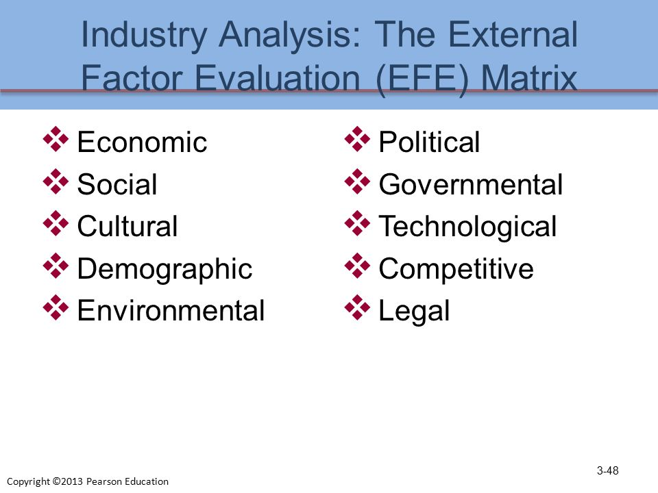 efe analysis Industry analysis: the external factor evaluation (efe) matrix 110 the competitive profile matrix (cpm) 113  strategic management in nonprofit and governmental.