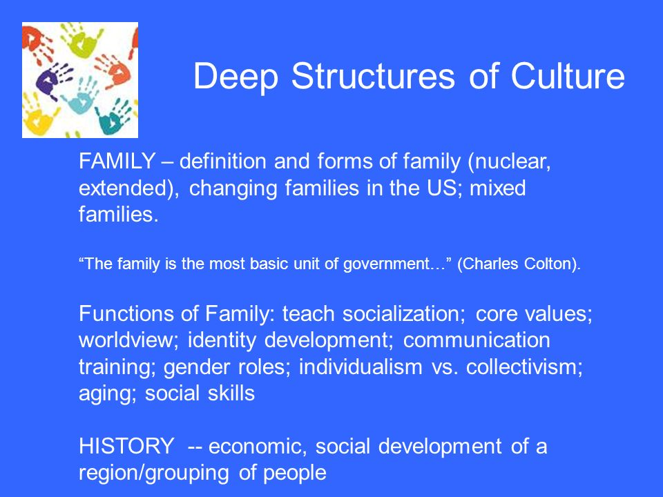 changing family roles in the modern society The modern family effect: pop culture's role in the gay-marriage revolution exists for the sake of the contribution which it makes to the welfare of society as a whole, the management scholar peter drucker wrote in 1952 but that change can't happen without a constitutional fix.