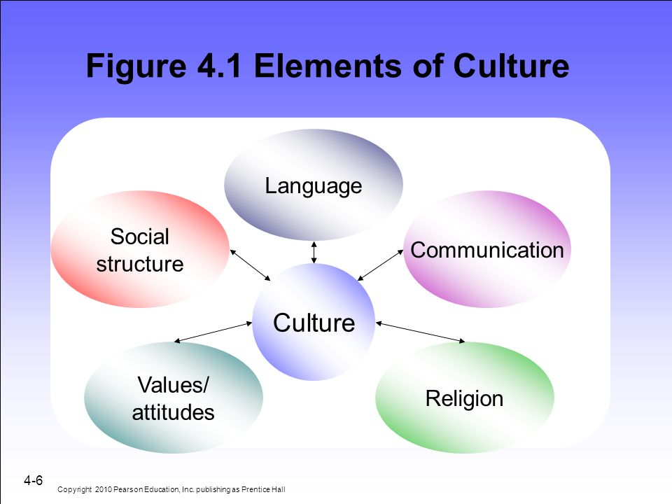role of religion in education pdf