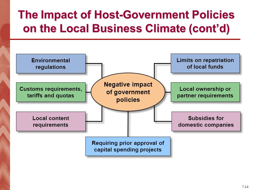 the effects of government policy on the hospitality industry Spillover effects of tourism policy changes on hospitality industries   e government in 2009, w employed an industry-related spillover model to measure the.