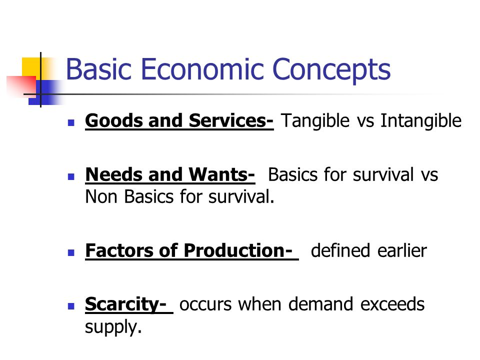 An overview of the demand concept in the economics