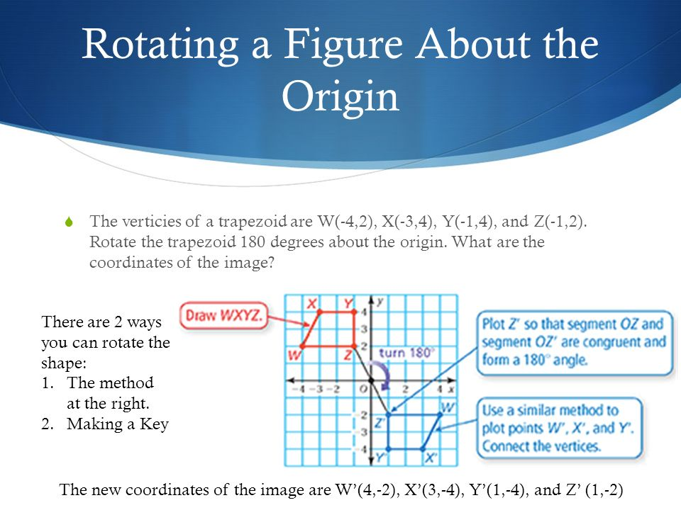 Rotating a Figure About the Origin