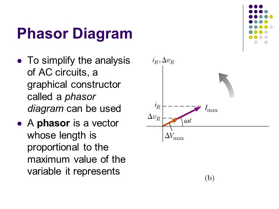 Alternating current circuits ppt video online download 11 phasor diagram to simplify the analysis ccuart Image collections