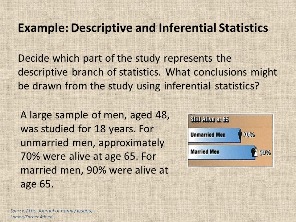the nature of statistical data But to sort through all this information, you need the right statistical data analysis   the nature of a regression line, however, tempts you to ignore these outliers.