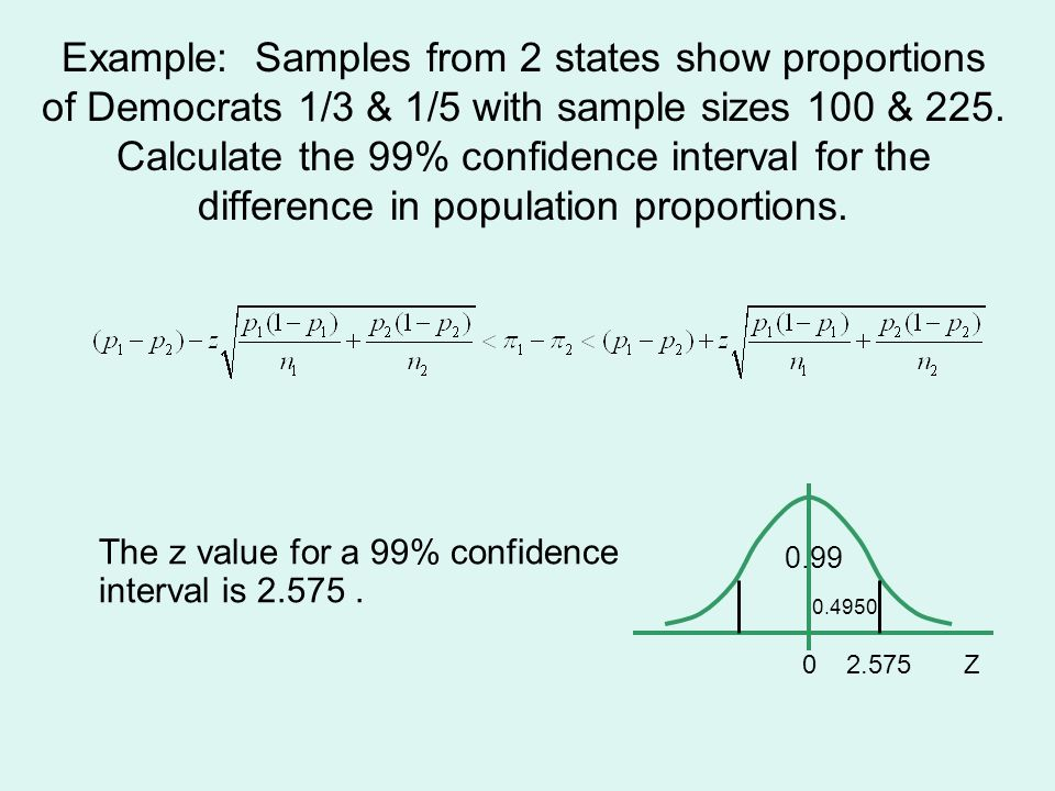 Estimation ppt video online download for F table 99 confidence