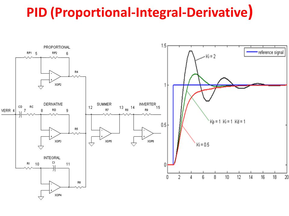 proportional integral derivative controller pdf