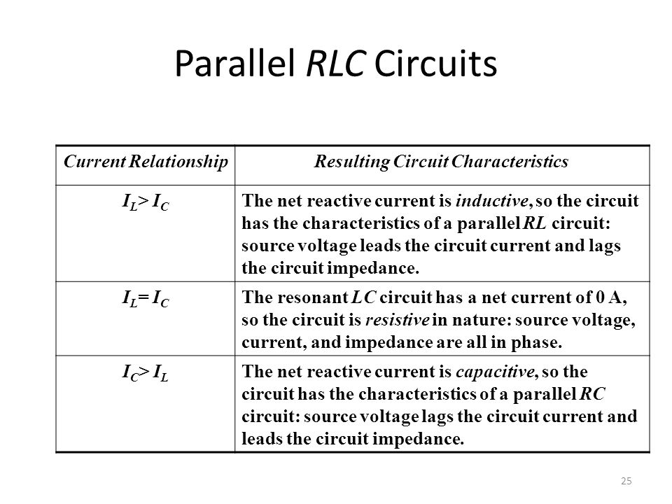 voltage and current relationship in rl parallel circuit