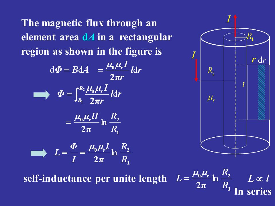 self-inductance per unite length In series