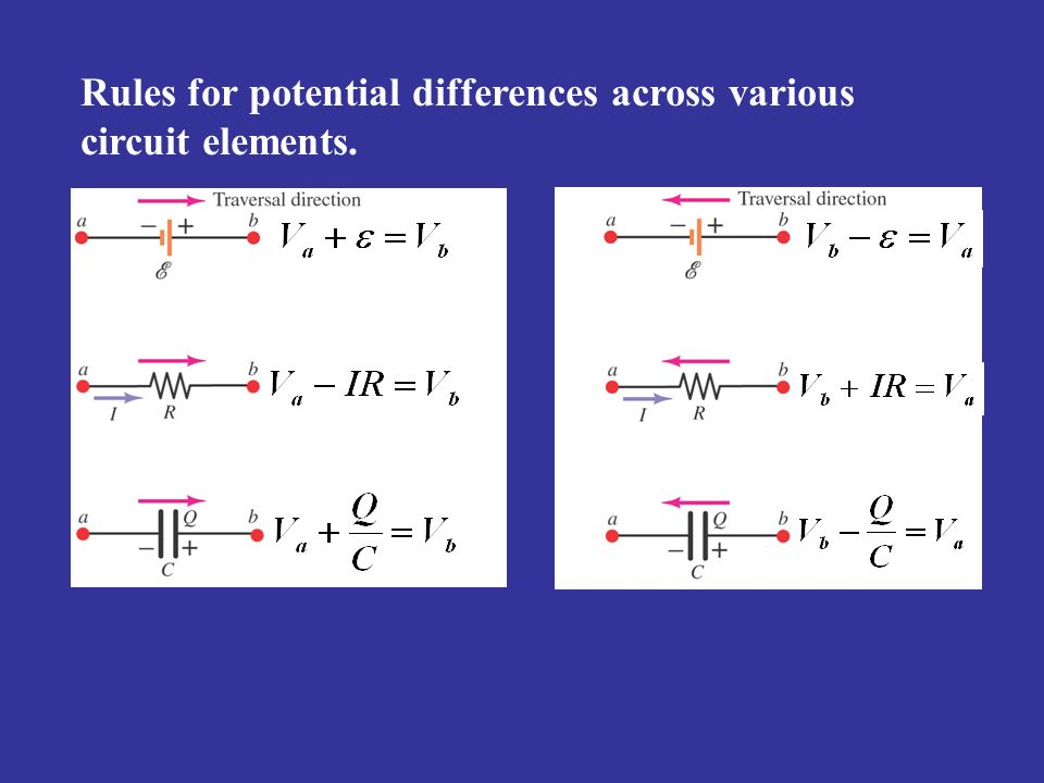 Rules for potential differences across various circuit elements.