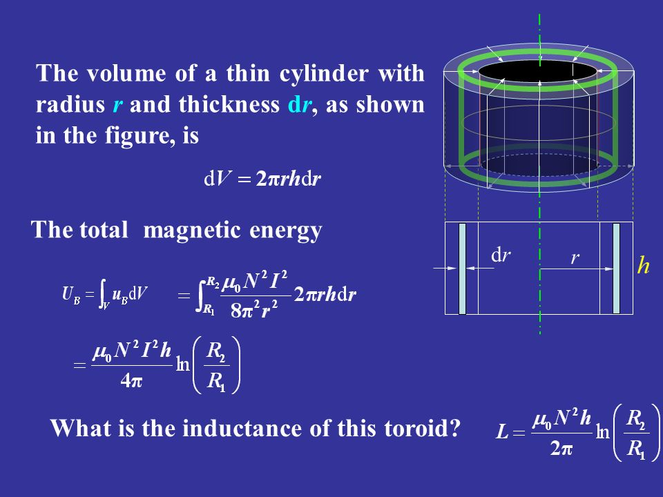 The total magnetic energy
