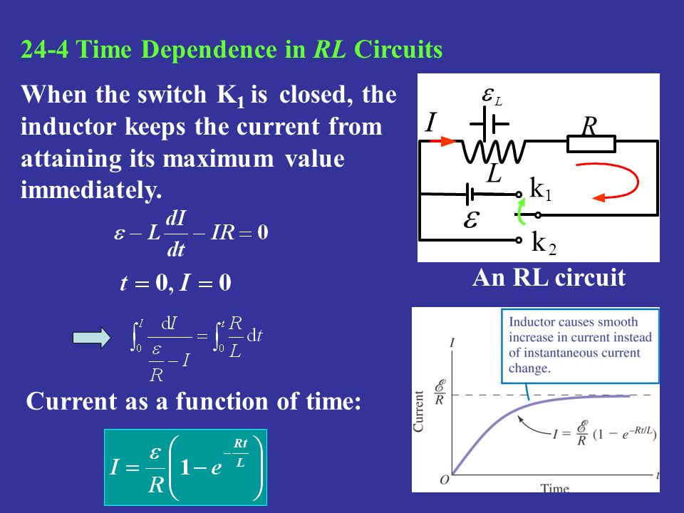 k I R L 24-4 Time Dependence in RL Circuits