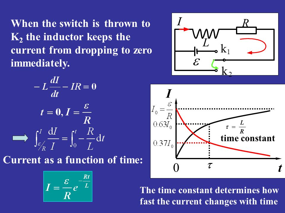 L R. e. 1. k. 2. I. When the switch is thrown to K2 the inductor keeps the current from dropping to zero immediately.