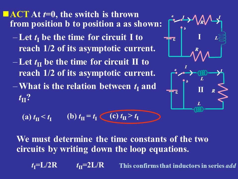 What is the relation between tI and tII