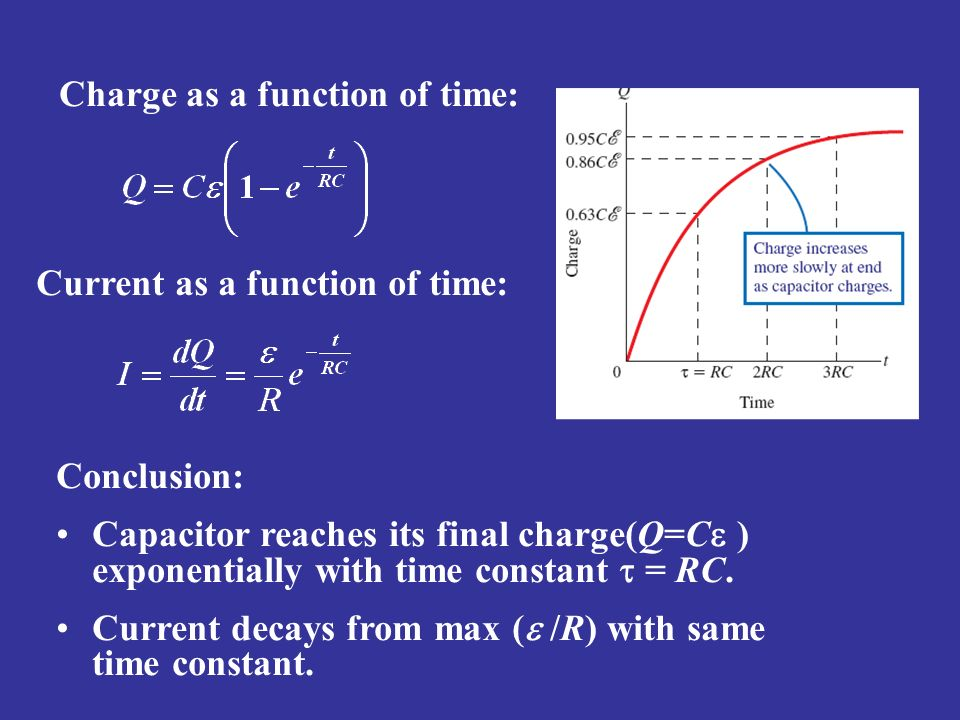 Charge as a function of time: