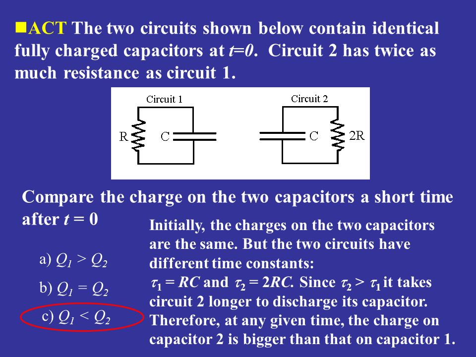 Compare the charge on the two capacitors a short time after t = 0