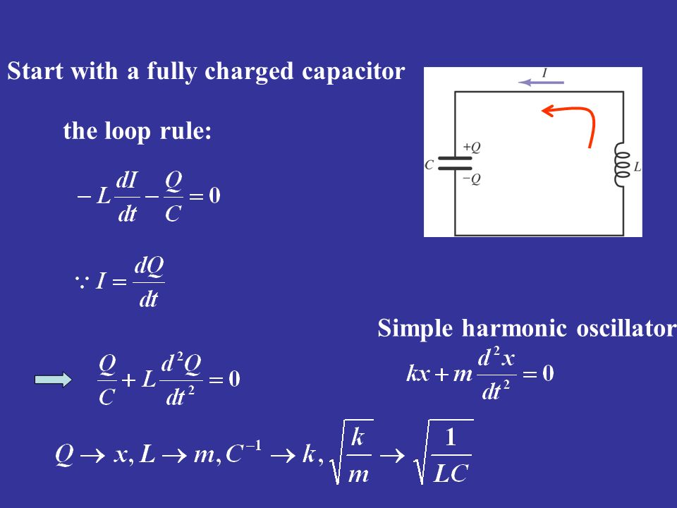 Start with a fully charged capacitor