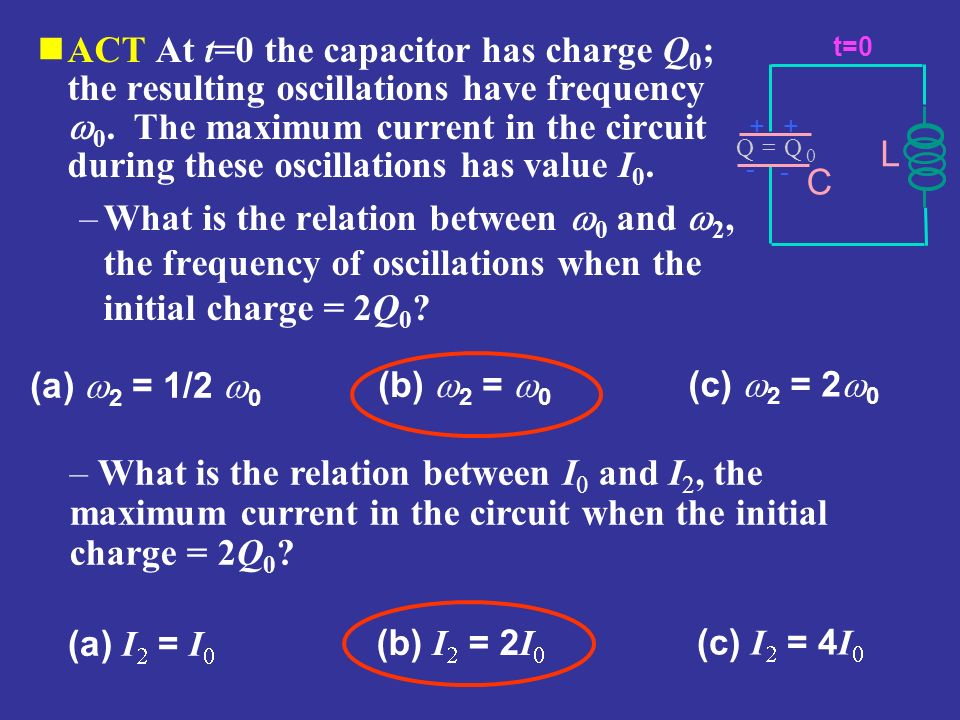 ACT At t=0 the capacitor has charge Q0; the resulting oscillations have frequency w0. The maximum current in the circuit during these oscillations has value I0.