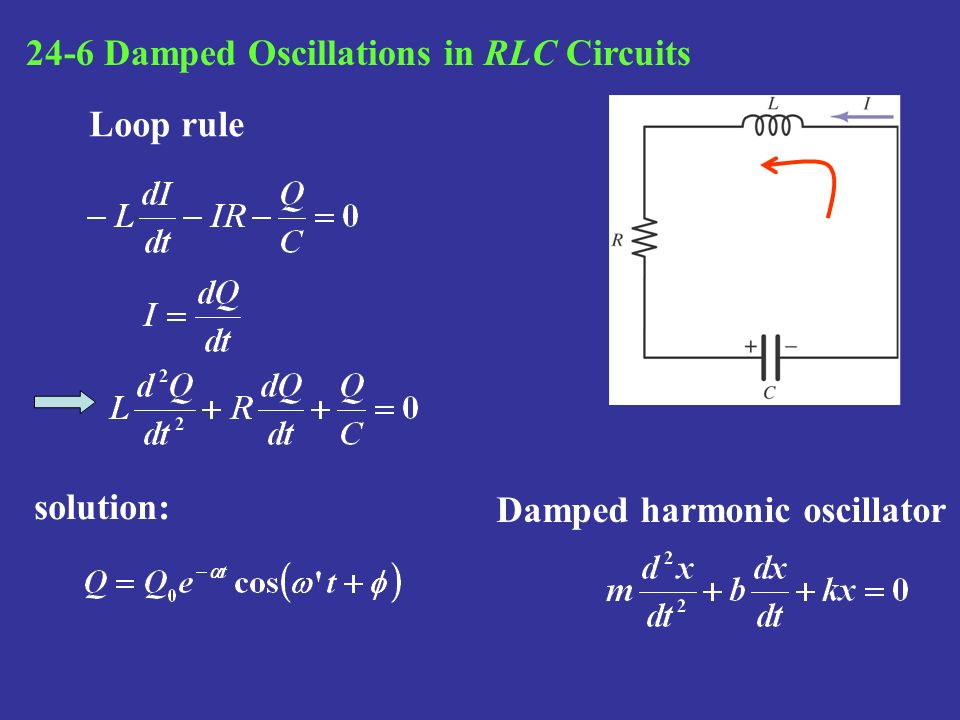24-6 Damped Oscillations in RLC Circuits