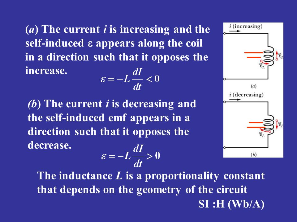 (a) The current i is increasing and the self-induced e appears along the coil in a direction such that it opposes the increase.
