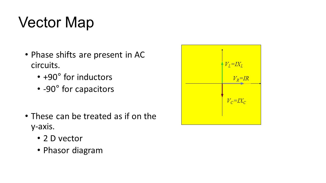 Rlc circuits ppt video online download vector map phase shifts are present in ac circuits 90 for inductors pooptronica Gallery