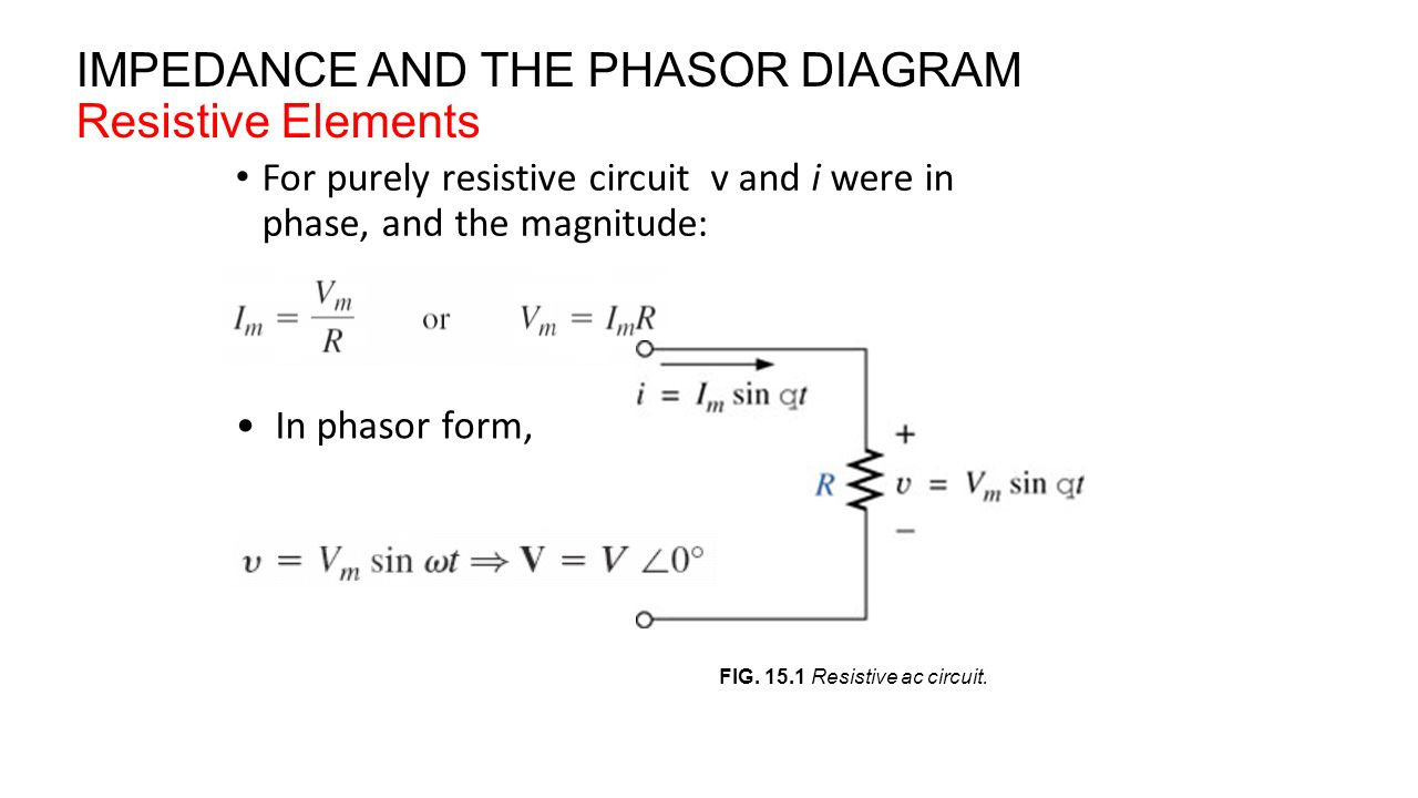 Rlc circuits ppt video online download impedance and the phasor diagram resistive elements pooptronica Gallery
