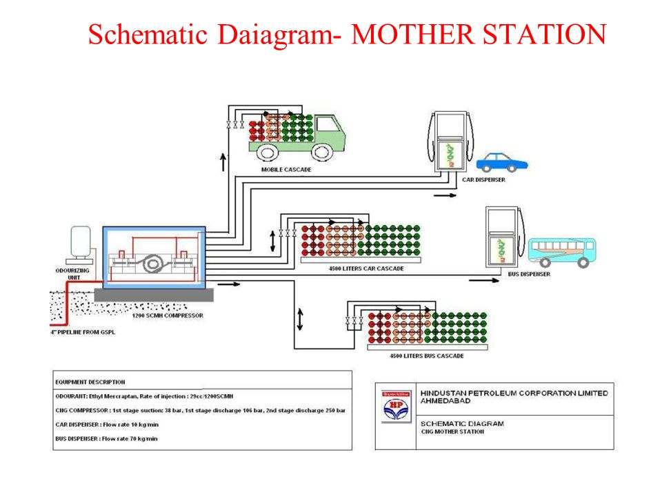 Schematic Daiagram Mother Station