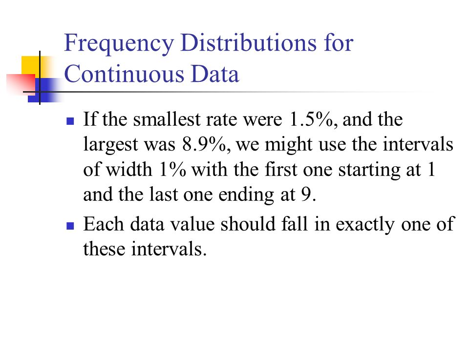 Frequency Distributions for Continuous Data