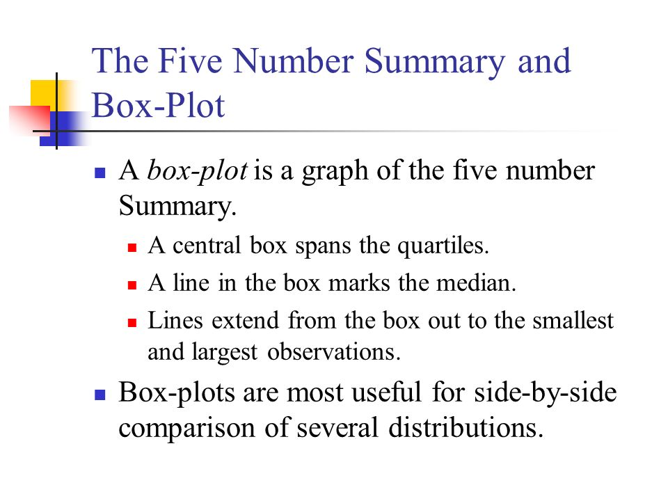 The Five Number Summary and Box-Plot