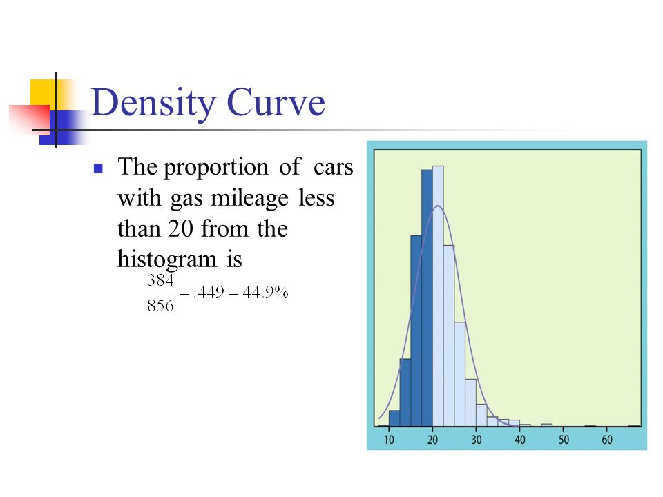 Density Curve The proportion of cars with gas mileage less than 20 from the histogram is