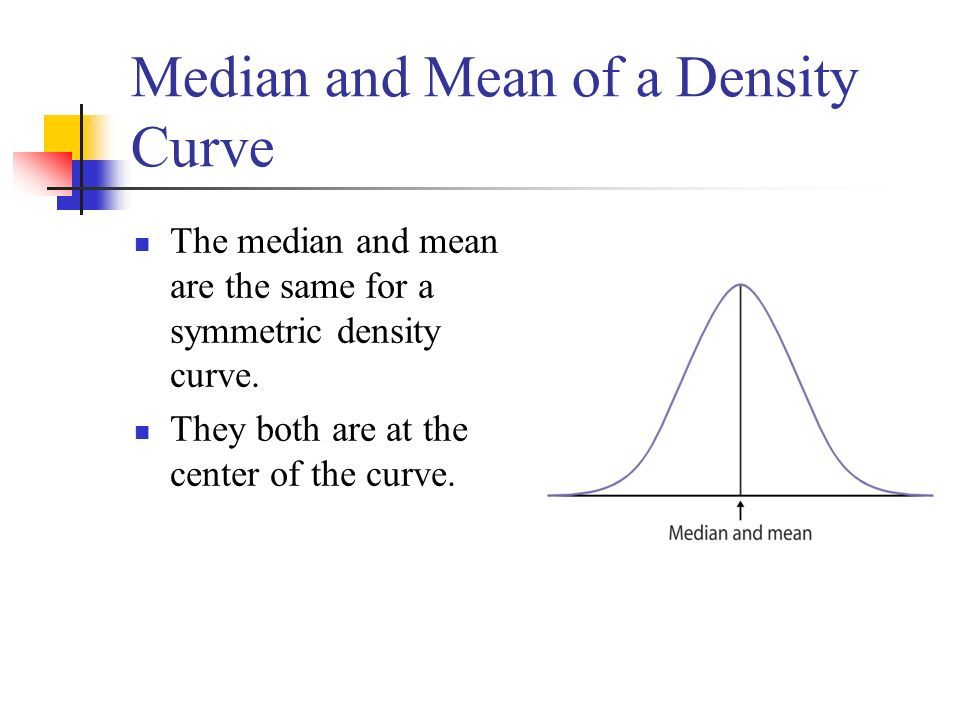 Median and Mean of a Density Curve