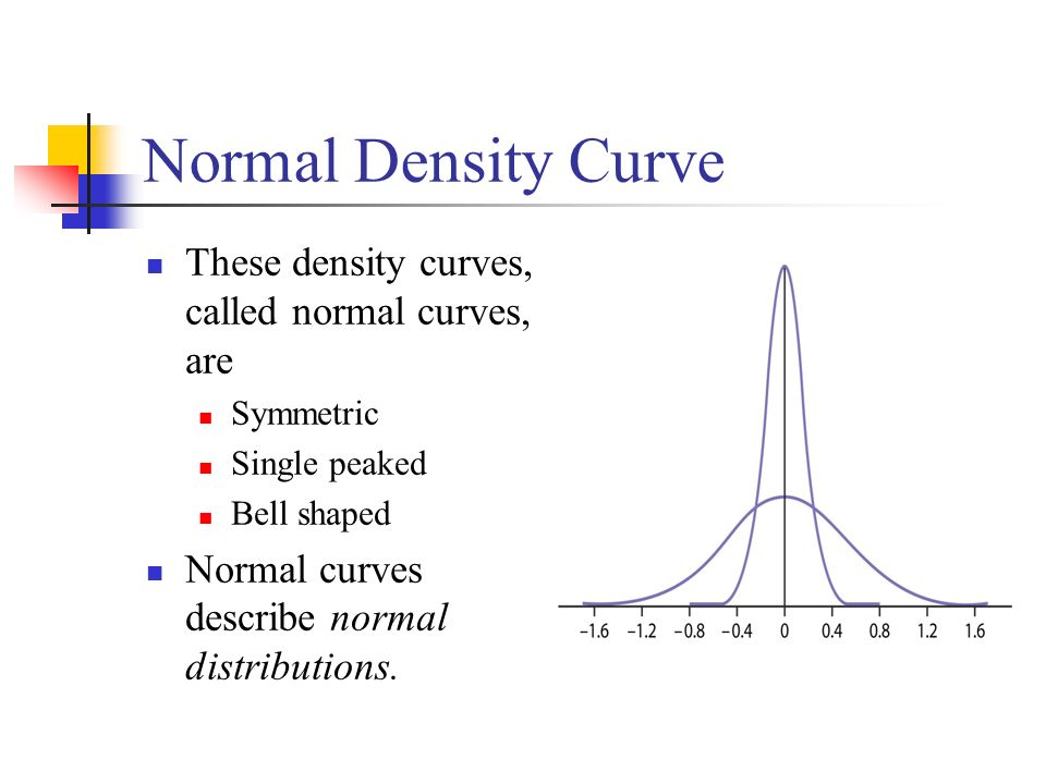 Normal Density Curve These density curves, called normal curves, are