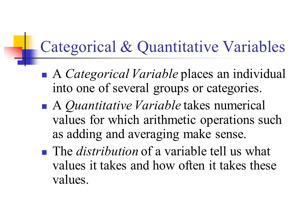 Categorical & Quantitative Variables