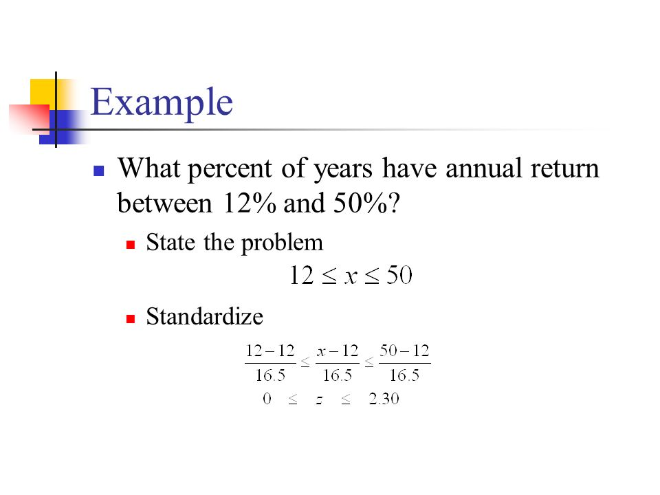 Example What percent of years have annual return between 12% and 50%