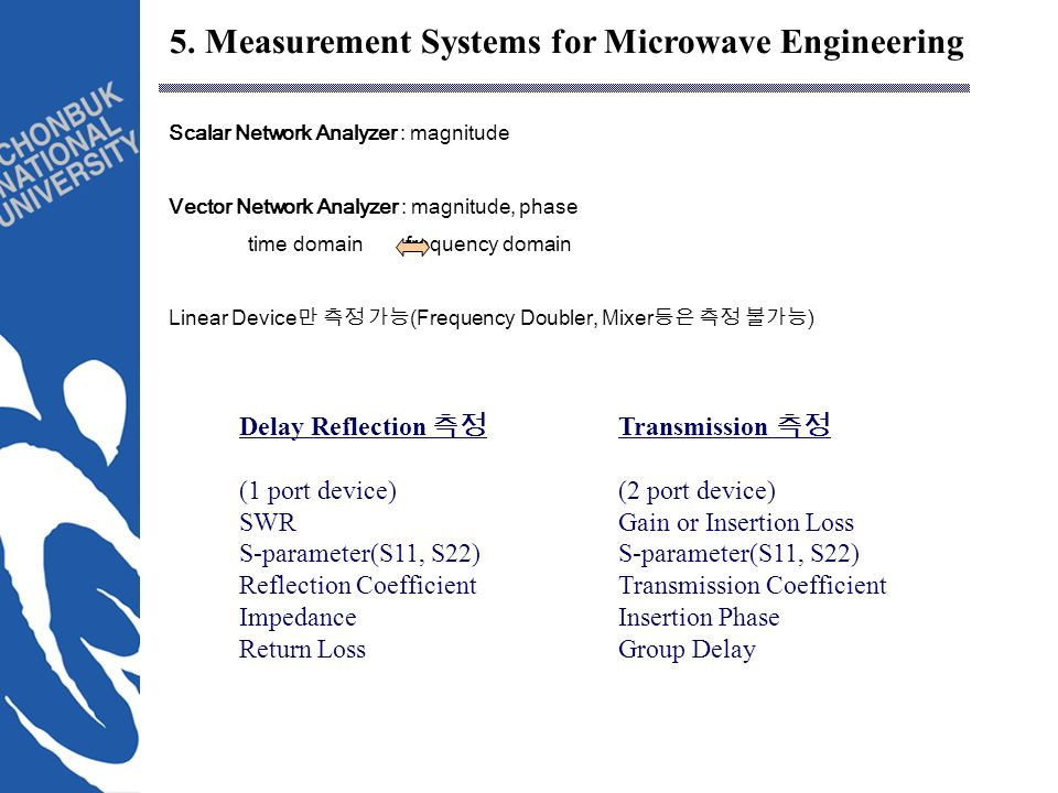 Vector Network Analyzer S Parameter : Overview on microwave circuits design ppt download