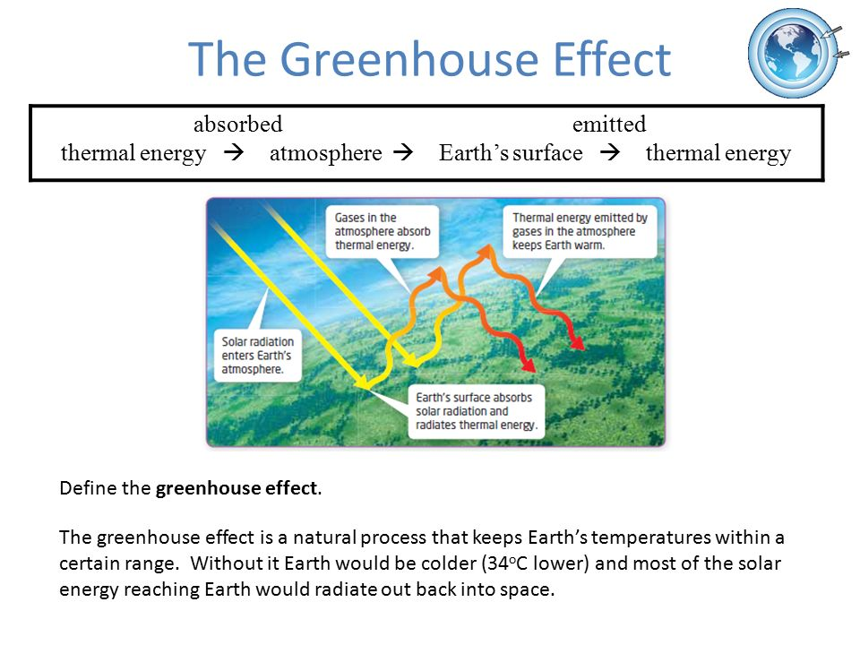 the effects of the gases emitted into earths atmosphere in the process of volcanism In a process called to be erupted high into the earth's atmosphere may travel many kilometres and forms of volcanism not present on earth occur.