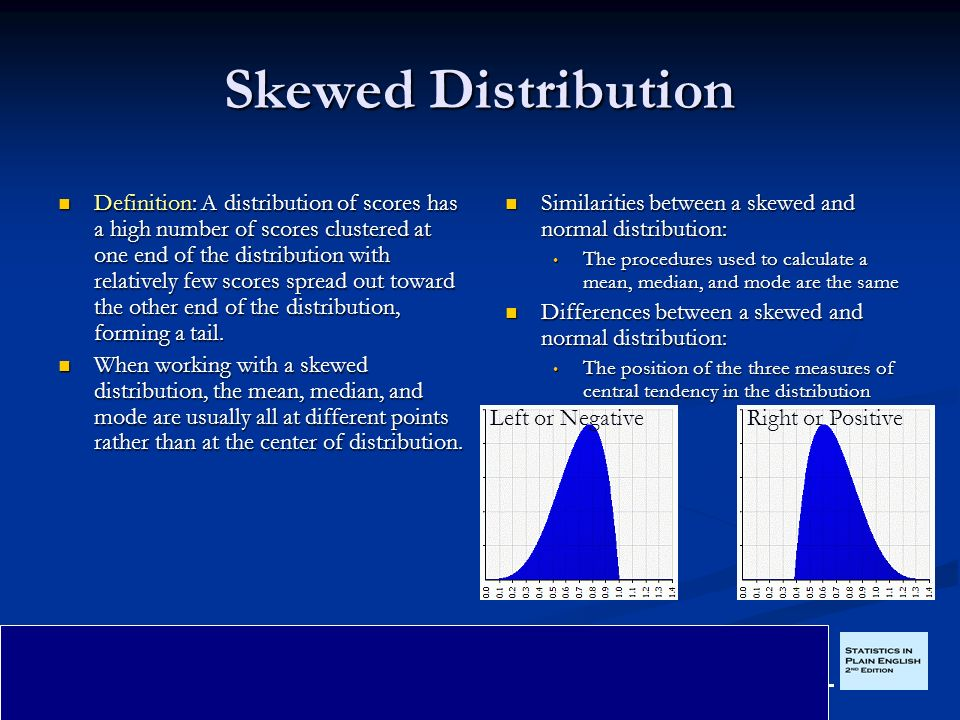 how to work out normal distribution