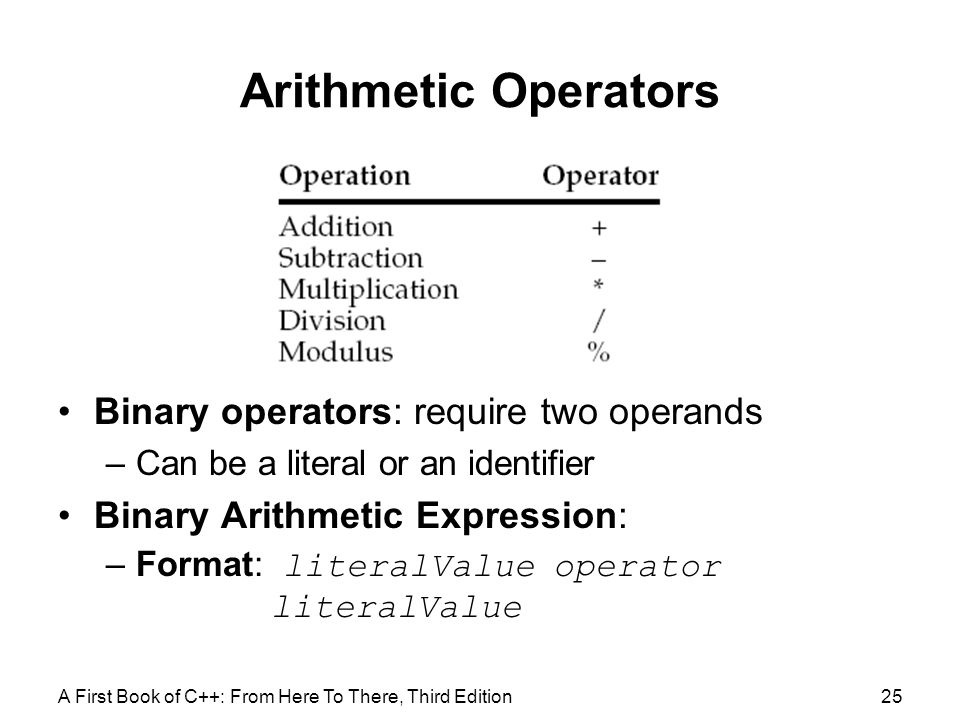 Arithmetic Operators Binary operators: require two operands