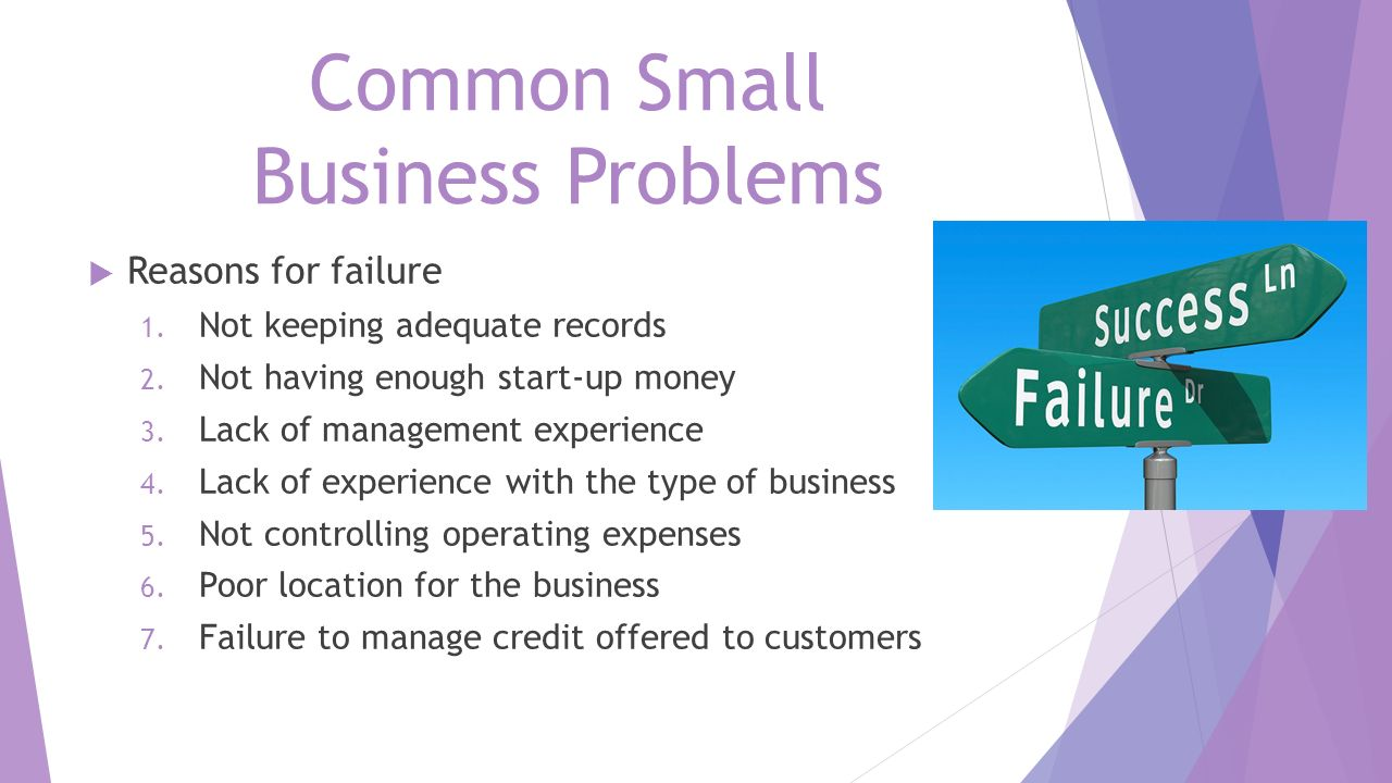 problems of small business of bangladesh Problems and prospects of sme most businesses in bangladesh are in need of small short-term loans to help asian business review, volume 2, numebr 2.