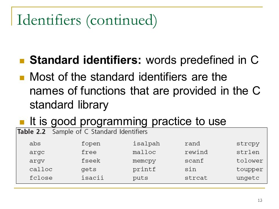 Identifiers (continued)