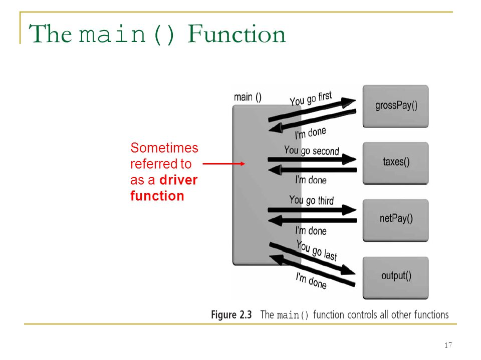 The main() Function Sometimes referred to as a driver function