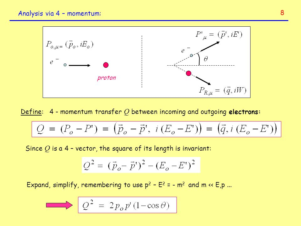 an introduction to the analysis of momentum Introduction to impulse and momentum conservation of momentum holds true in all cases newton said, momentum is the quantity of motion dec 2­12:25 pm.
