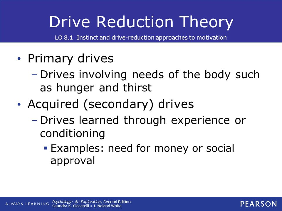 drive theory of motivation pdf