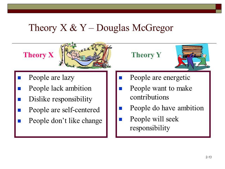 Theory X & Y – Douglas McGregor